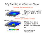 co 2 trapping as a residual phase