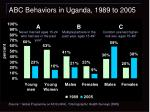 abc behaviors in uganda 1989 to 2005