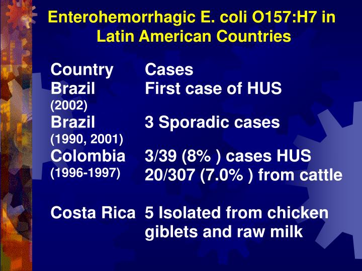 Enterohemorrhagic E. coli O157:H7 in