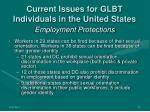 current issues for glbt individuals in the united states2