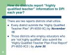 how do districts report highly qualified teacher information to dpi each year