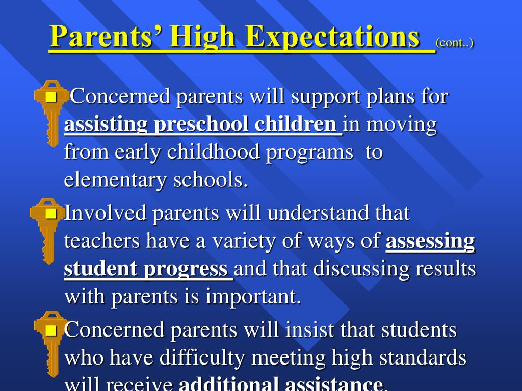 Parents' High Expectations