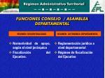 funciones consejo asamblea departamental