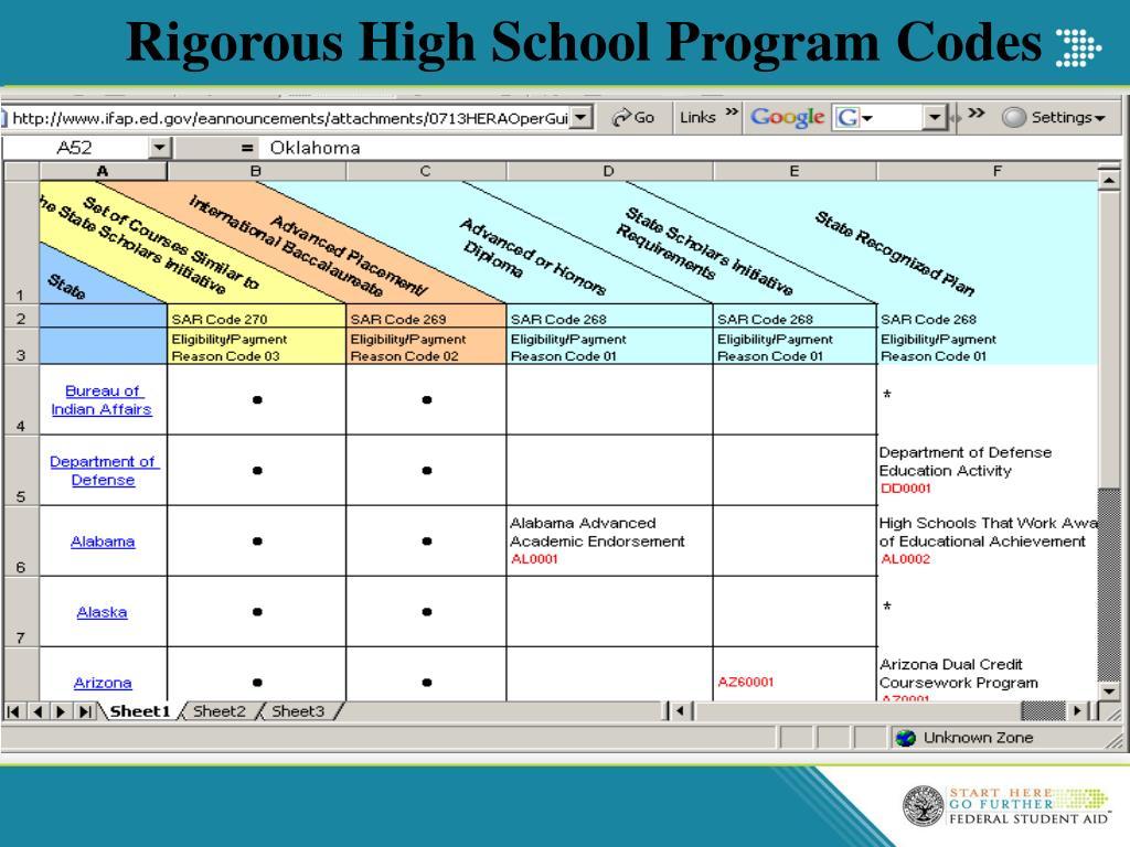 Rigorous High School Program Codes