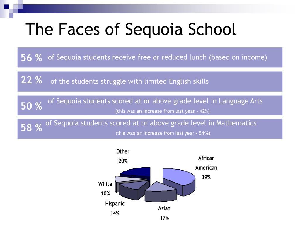 The Faces of Sequoia School