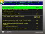 analiza elementov konkuren nosti ob ine 3 gospodarstvo c