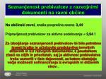 seznanjenost prebivalcev z razvojnimi dokumenti na ravni ob ine