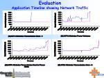 evaluation application timeline showing network traffic