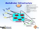 mediabroker infrastructure