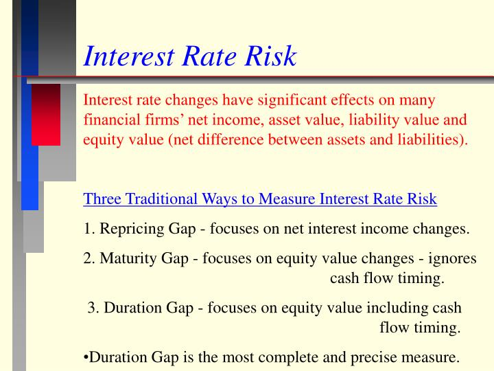 interest rate risk n.