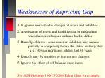 weaknesses of repricing gap