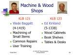 machine wood shops