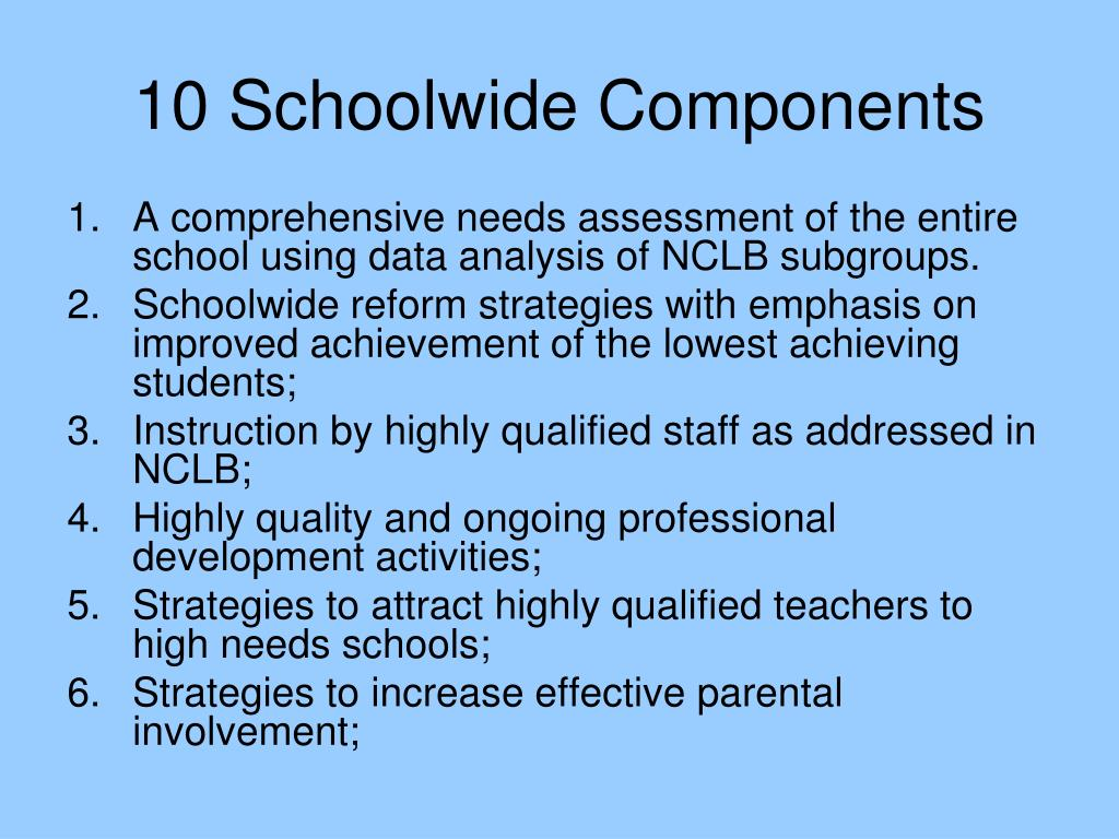 10 Schoolwide Components
