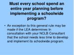 must every school spend an entire year planning before implementing a schoolwide program
