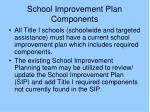 school improvement plan components