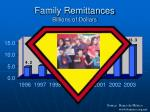 family remittances billions of dollars1
