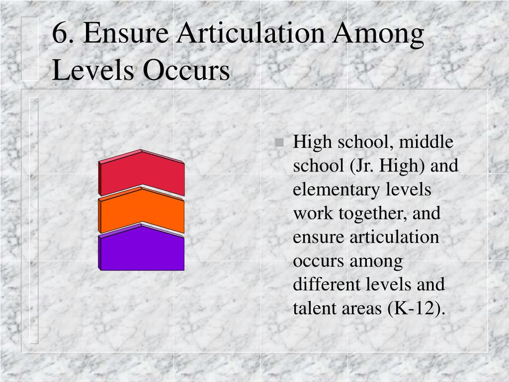 6. Ensure Articulation Among Levels Occurs