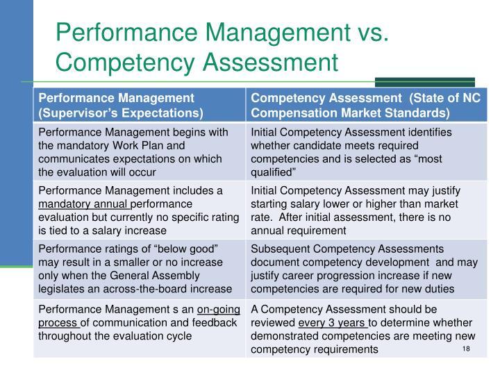 Performance Management vs. Competency Assessment