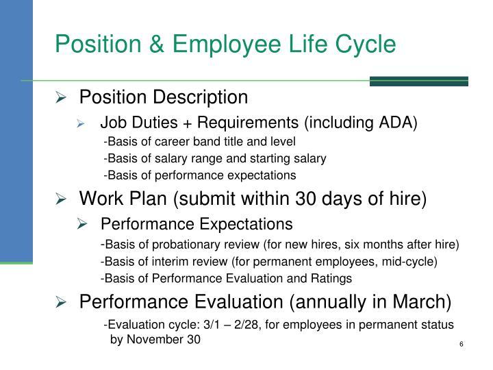 Position & Employee Life Cycle