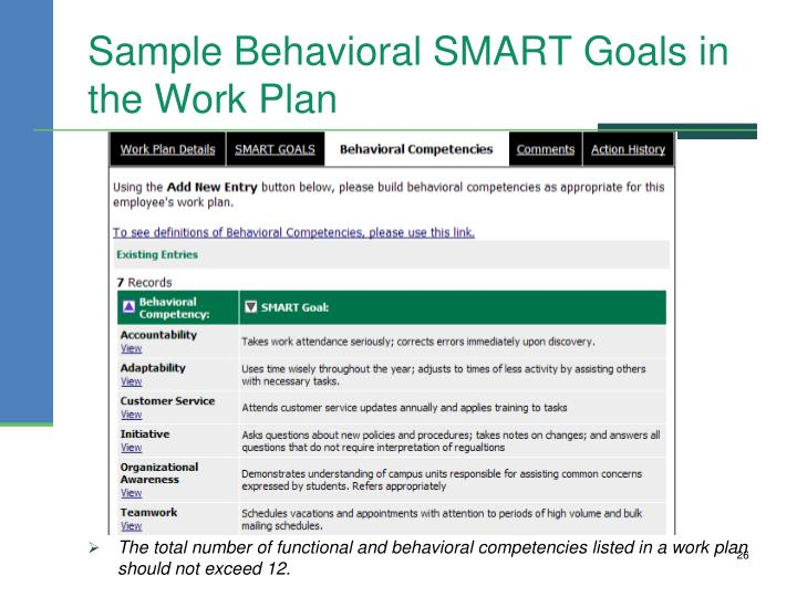 Sample Behavioral SMART Goals in the Work Plan