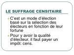 le suffrage censitaire