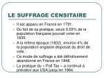 le suffrage censitaire1