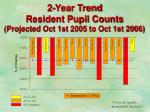 2 year trend resident pupil counts projected oct 1st 2005 to oct 1st 2006