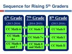sequence for rising 5 th graders
