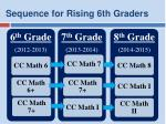 sequence for rising 6th graders