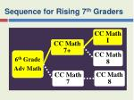 sequence for rising 7 th graders