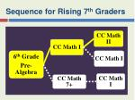sequence for rising 7 th graders1