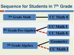sequence for students in 7 th grade