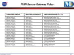 nisn secure gateway rules