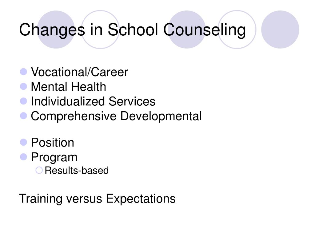 Changes in School Counseling