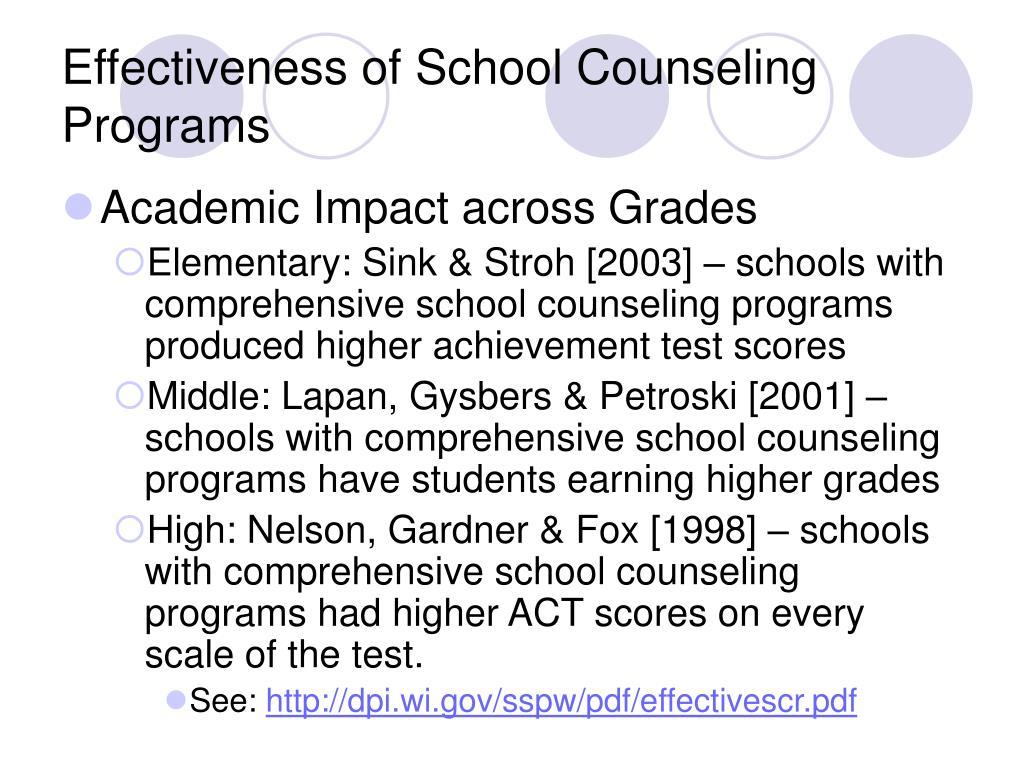 Effectiveness of School Counseling Programs