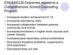 esea nclb outcomes related to a comprehensive school counseling program