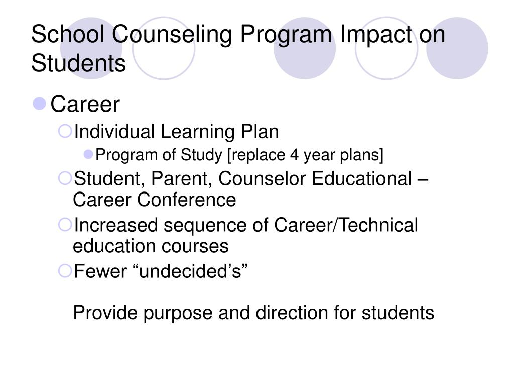 School Counseling Program Impact on Students
