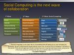 social computing is the next wave of collaboration