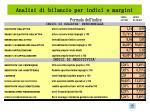 analisi di bilancio per indici e margini