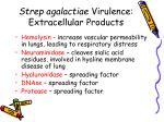 strep agalactiae virulence extracellular products