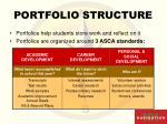 portfolio structure