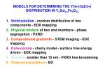 models for determining the y 3 gd 3 distribution in y x gd 3 x fe 5 o 12