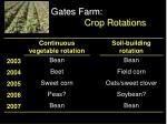 gates farm crop rotations