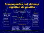 componentes del sistema log stico de gesti n