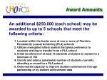 award amounts8