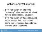 actions and voluntarism