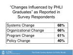 changes influenced by phli graduates as reported in survey respondents