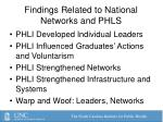 findings related to national networks and phls