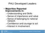 phli developed leaders