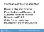 purposes of this presentation